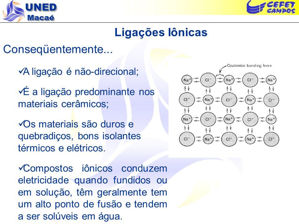 UNED Macaé Ligações Iônicas Conseqüentemente... A ligação é não-direcional; É a ligação predominante nos materiais cerâmicos; Os materiais são duros e