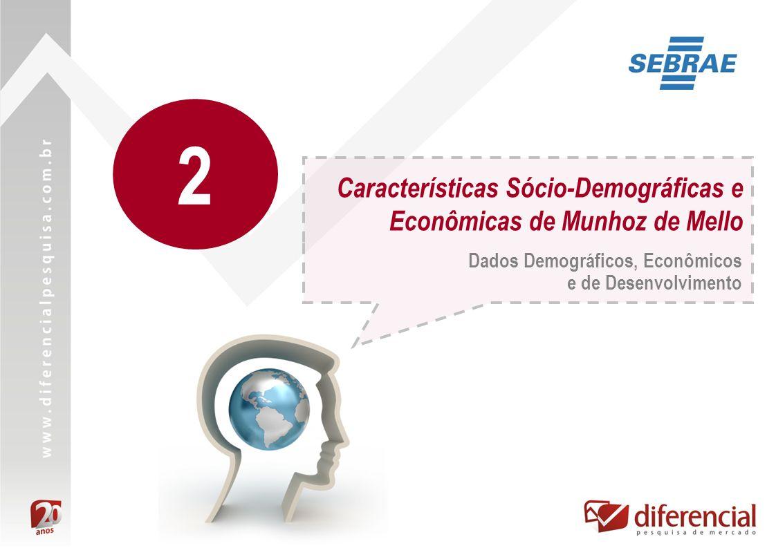 Características Sócio-Demográficas e Econômicas de Munhoz de Mello Dados Demográficos, Econômicos e de Desenvolvimento 2