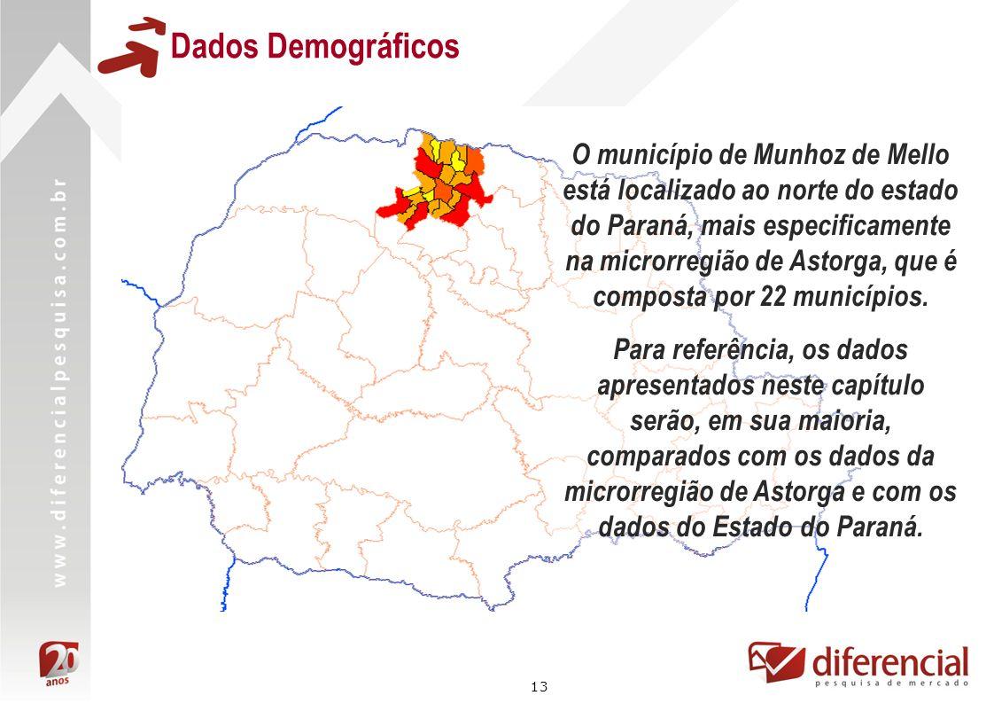 13 Dados Demográficos O município de Munhoz de Mello está localizado ao norte do estado do Paraná, mais especificamente na microrregião de Astorga, qu