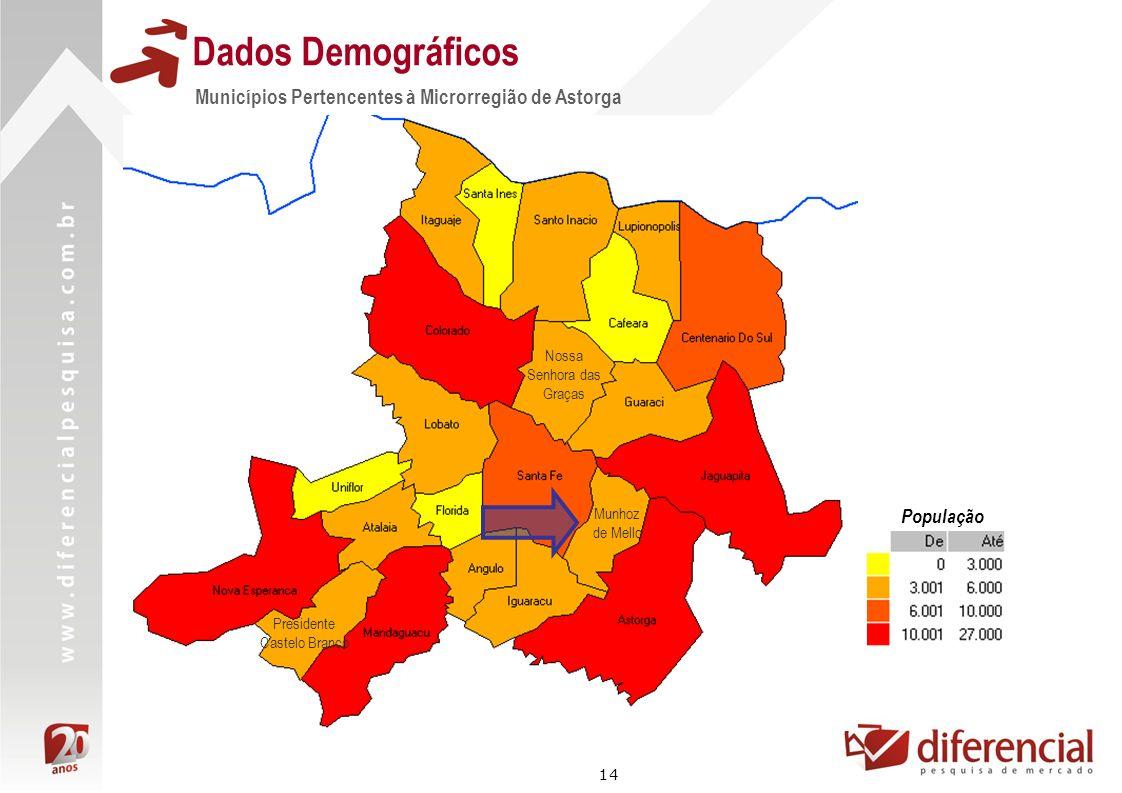 14 Dados Demográficos Municípios Pertencentes à Microrregião de Astorga População Nossa Senhora das Graças Munhoz de Mello Presidente Castelo Branco