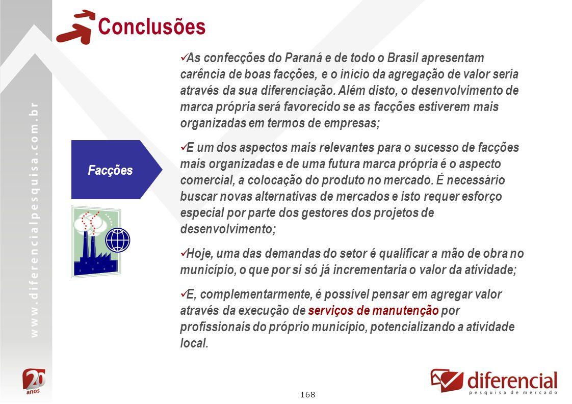 168 Conclusões As confecções do Paraná e de todo o Brasil apresentam carência de boas facções, e o início da agregação de valor seria através da sua d