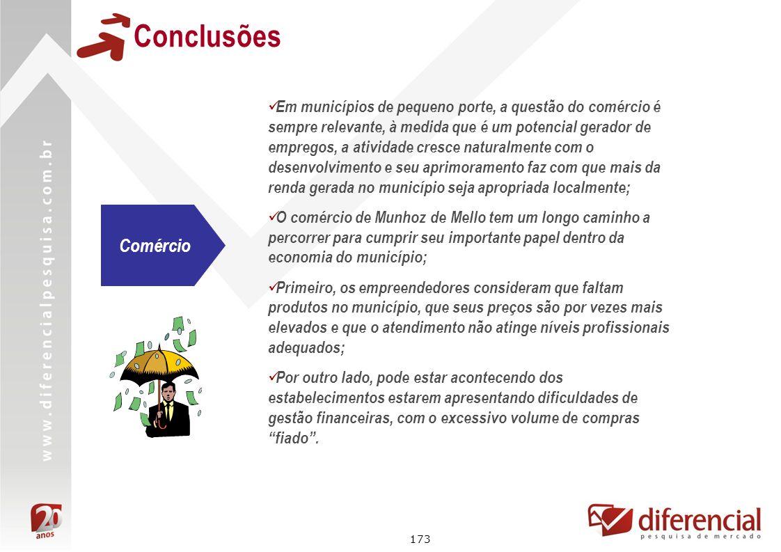 173 Conclusões Em municípios de pequeno porte, a questão do comércio é sempre relevante, à medida que é um potencial gerador de empregos, a atividade