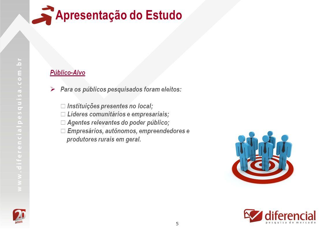 5 Público-Alvo Para os públicos pesquisados foram eleitos: Instituições presentes no local; Líderes comunitários e empresariais; Agentes relevantes do