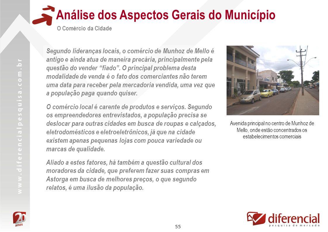 55 Análise dos Aspectos Gerais do Município O Comércio da Cidade Segundo lideranças locais, o comércio de Munhoz de Mello é antigo e ainda atua de man