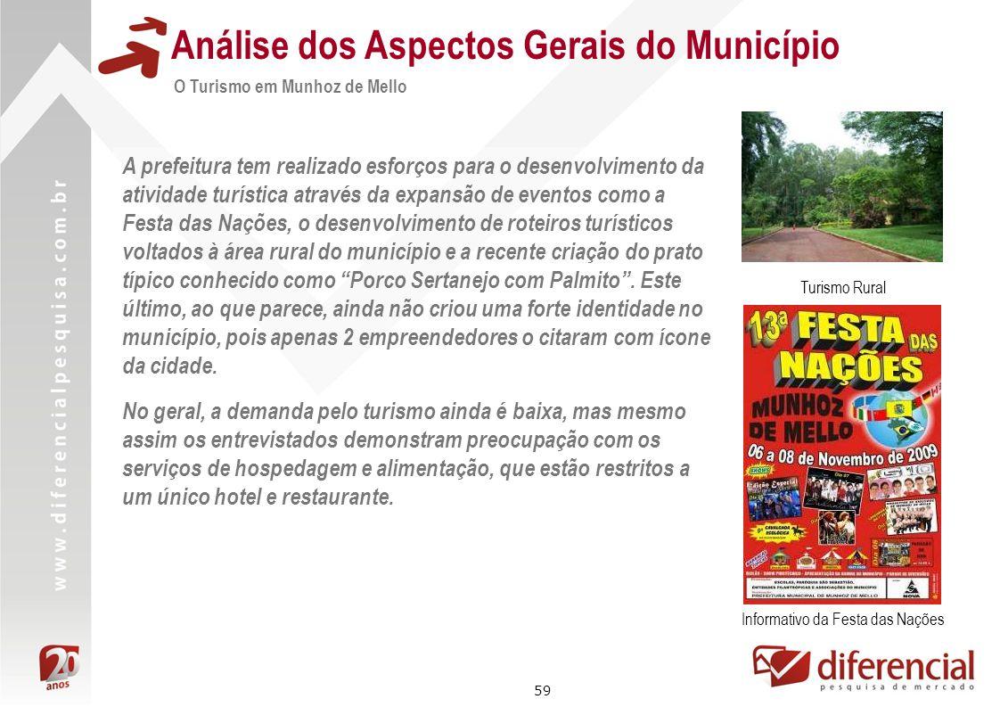 59 Análise dos Aspectos Gerais do Município O Turismo em Munhoz de Mello A prefeitura tem realizado esforços para o desenvolvimento da atividade turís
