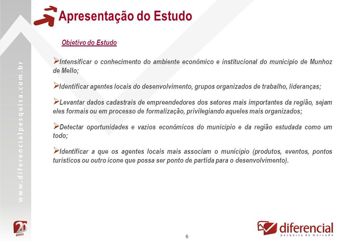 57 Análise dos Aspectos Gerais do Município A Indústria Atualmente a cidade de Munhoz de Mello conta com poucas indústrias instaladas.