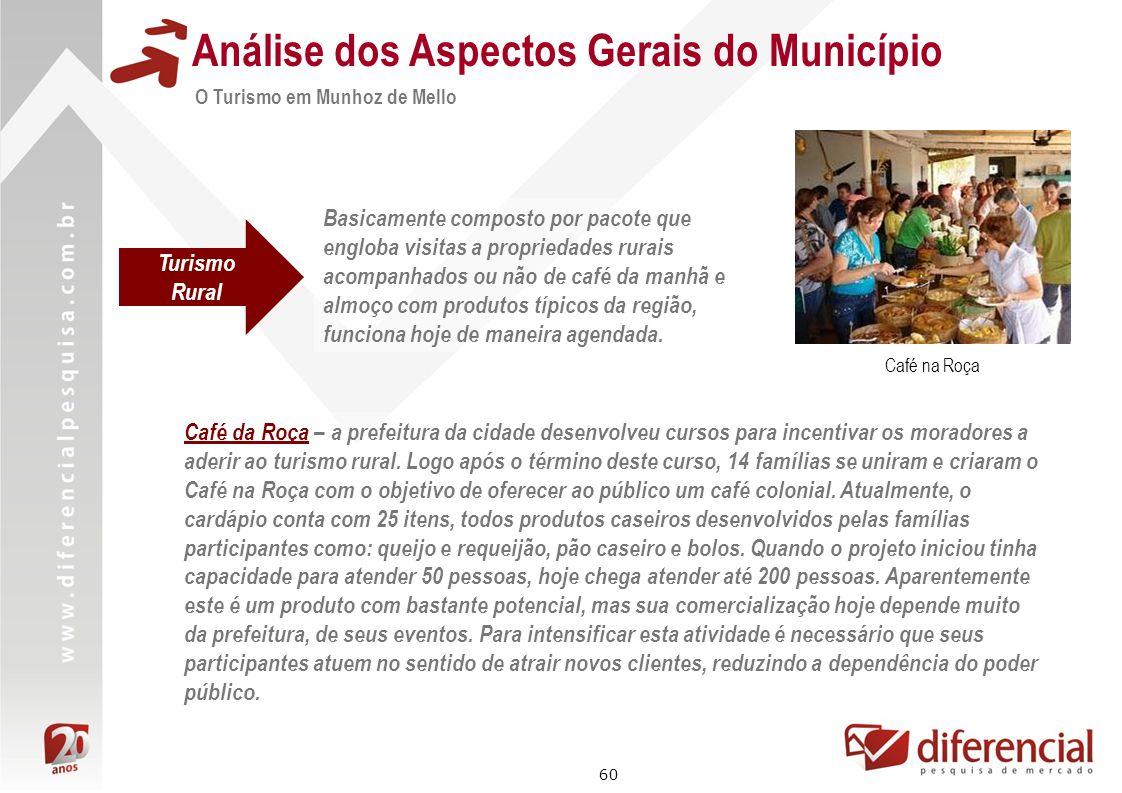 60 Análise dos Aspectos Gerais do Município Basicamente composto por pacote que engloba visitas a propriedades rurais acompanhados ou não de café da m