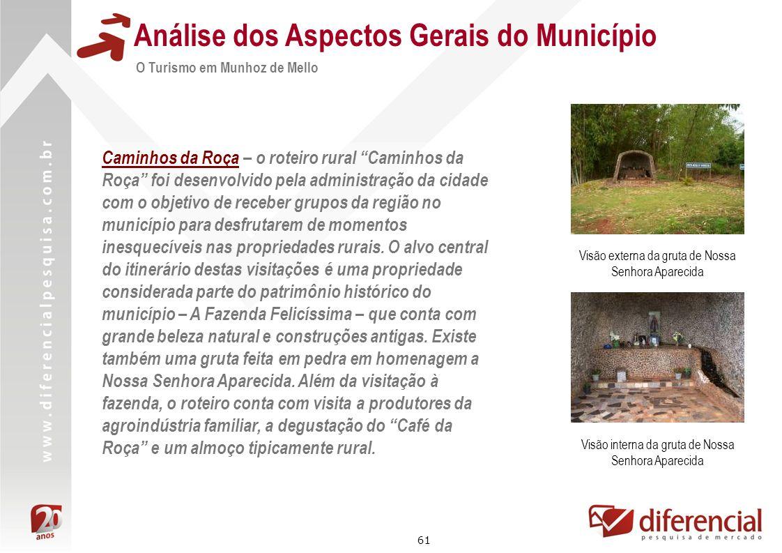 61 Análise dos Aspectos Gerais do Município Caminhos da Roça – o roteiro rural Caminhos da Roça foi desenvolvido pela administração da cidade com o ob