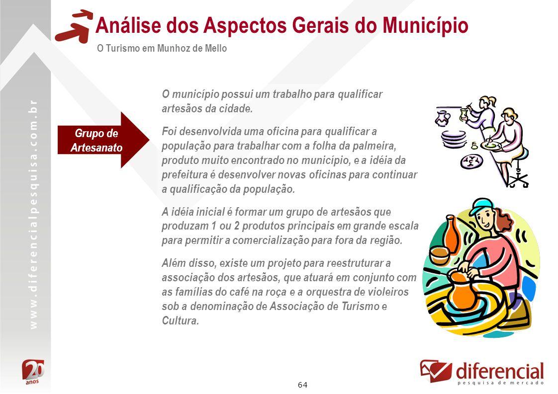 64 Análise dos Aspectos Gerais do Município O Turismo em Munhoz de Mello O município possui um trabalho para qualificar artesãos da cidade. Foi desenv