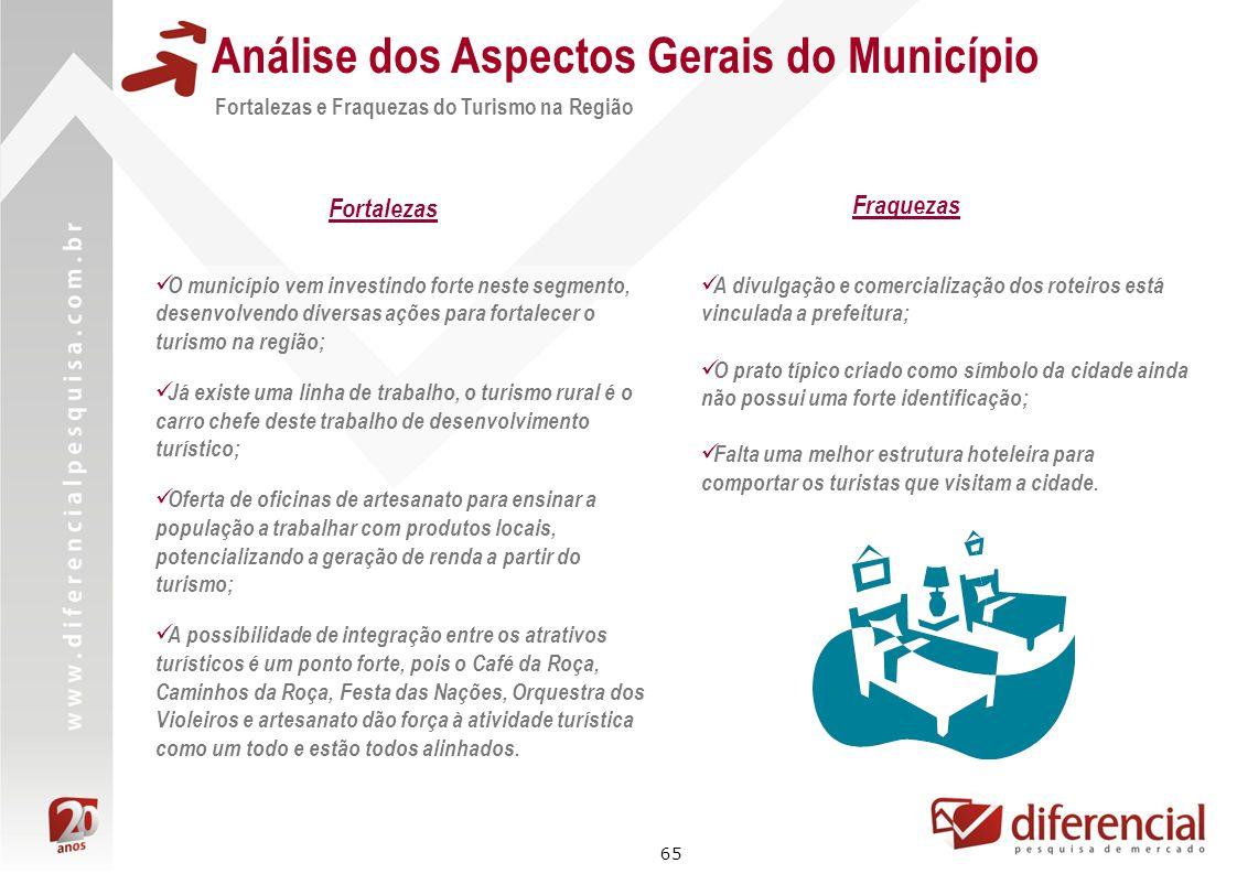 65 Análise dos Aspectos Gerais do Município Fortalezas e Fraquezas do Turismo na Região O município vem investindo forte neste segmento, desenvolvendo