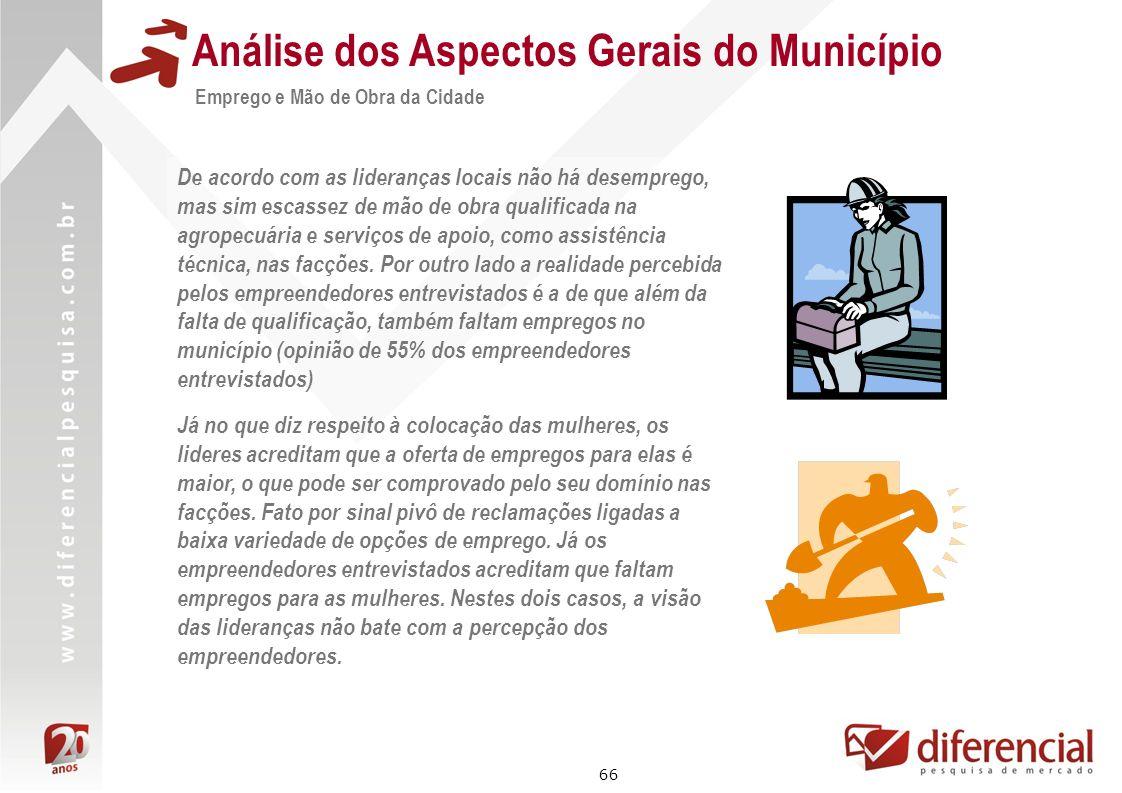66 Análise dos Aspectos Gerais do Município Emprego e Mão de Obra da Cidade De acordo com as lideranças locais não há desemprego, mas sim escassez de