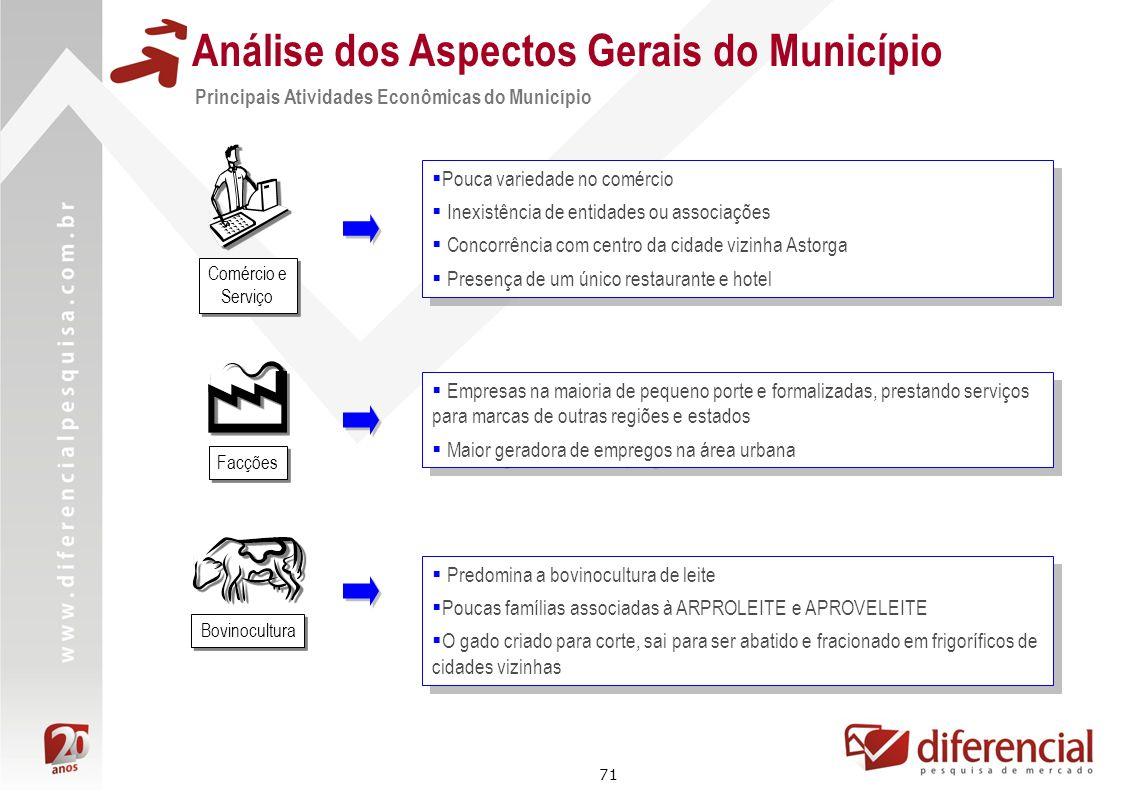 71 Análise dos Aspectos Gerais do Município Principais Atividades Econômicas do Município Pouca variedade no comércio Inexistência de entidades ou ass
