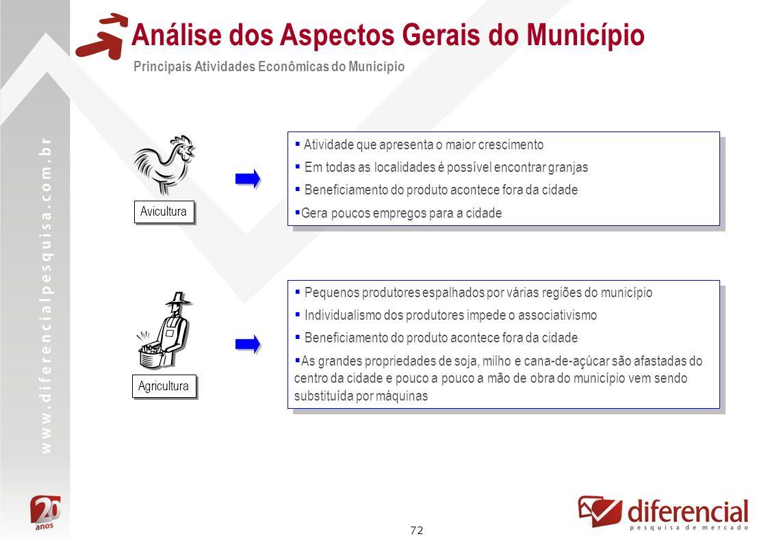 72 Análise dos Aspectos Gerais do Município Principais Atividades Econômicas do Município Pequenos produtores espalhados por várias regiões do municíp