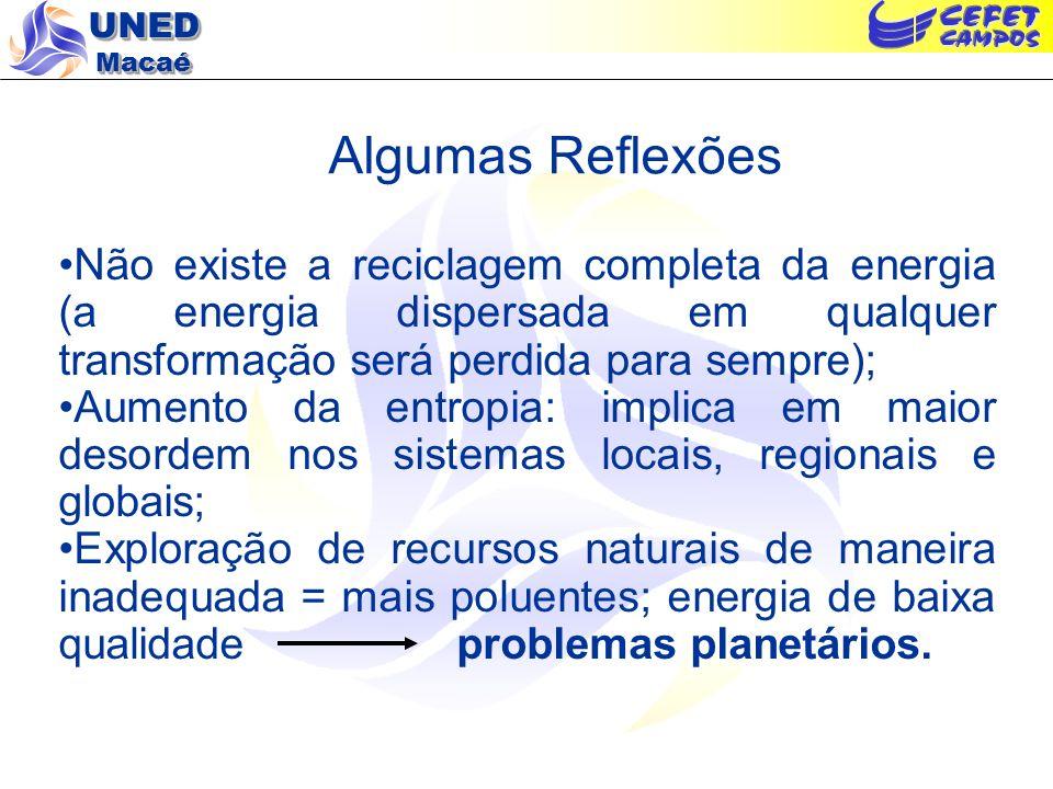 UNED Macaé A Crise Ambiental e a Lei da Conservação da Energia Primeira lei da termodinâmica: a energia pode se transformar de uma forma em outra, mas não pode ser criada nem destruída.