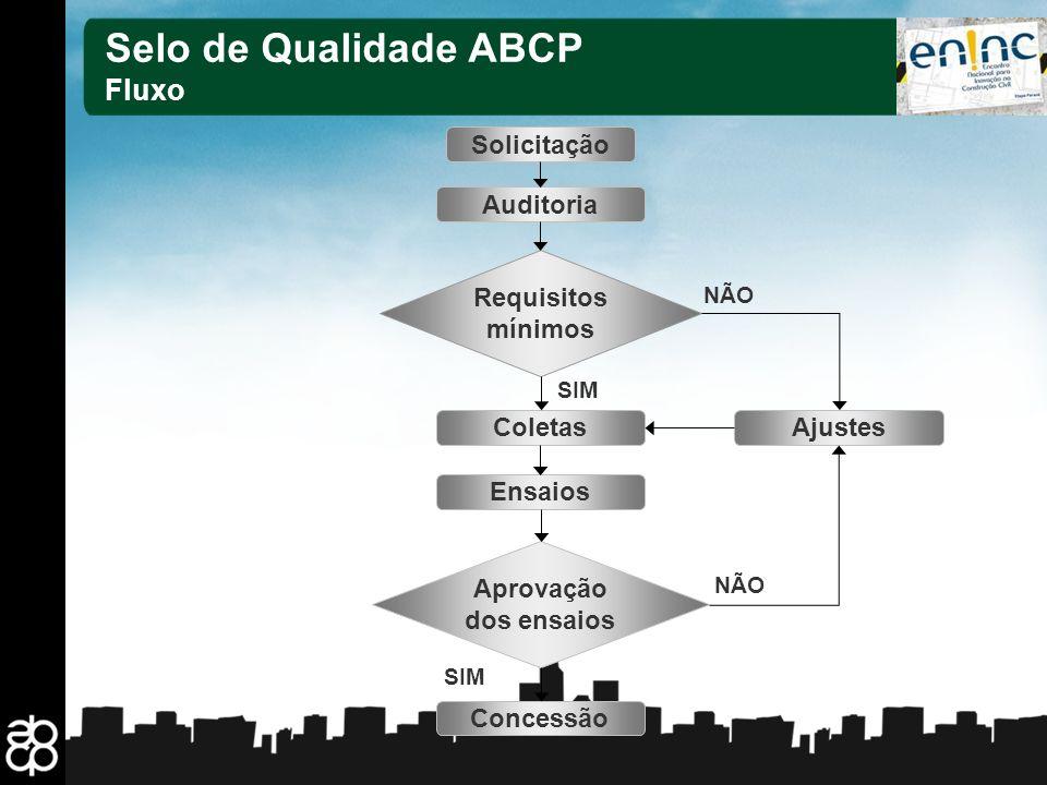 15 Solicitação Auditoria Ensaios Concessão AjustesColetas Requisitos mínimos Aprovação dos ensaios SIM NÃO SIM Selo de Qualidade ABCP Fluxo