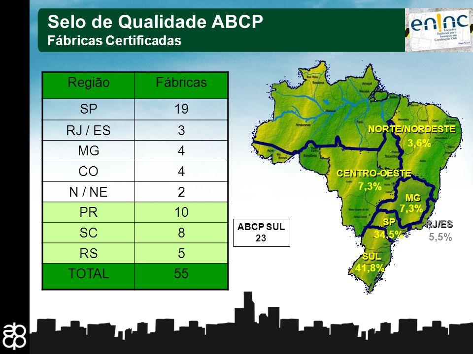 26 Selo de Qualidade ABCP Fábricas Certificadas CENTRO-OESTE SUL SP MG RJ/ES 7,3% 5,5% 34,5% 41,8% NORTE/NORDESTE 3,6% RegiãoFábricas SP19 RJ / ES3 MG