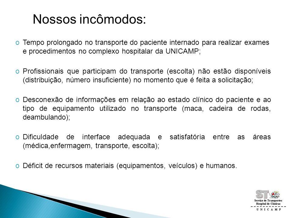 oTempo prolongado no transporte do paciente internado para realizar exames e procedimentos no complexo hospitalar da UNICAMP; oProfissionais que parti