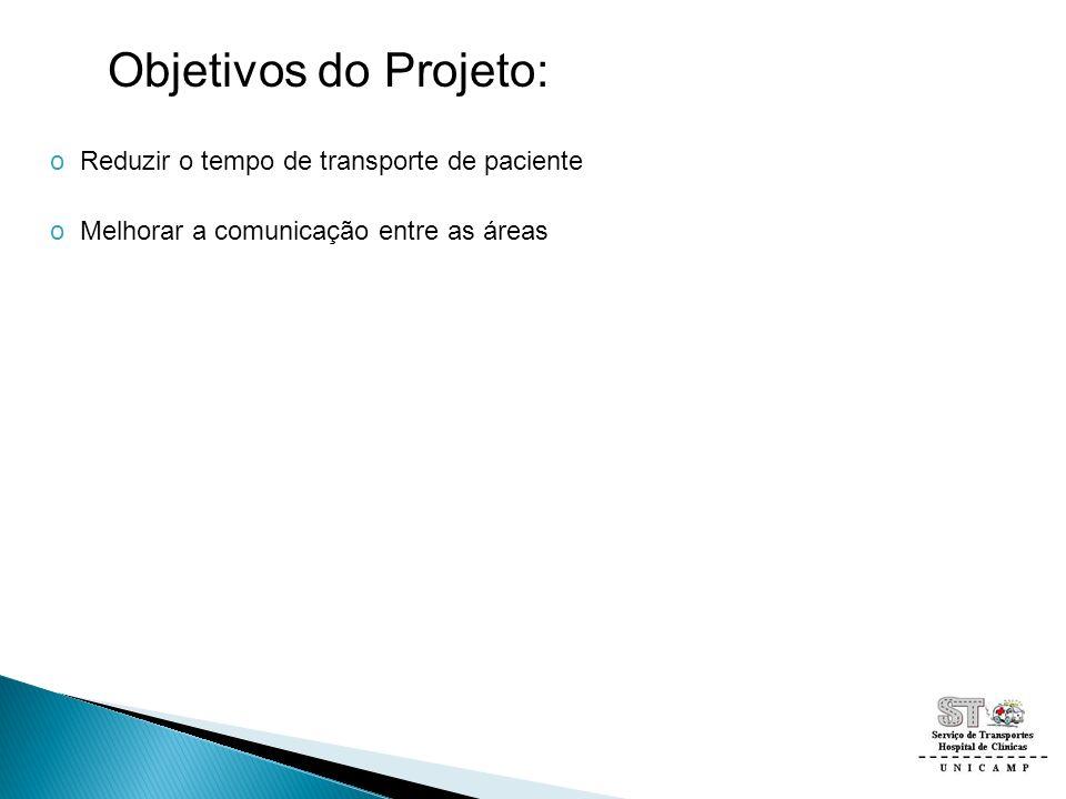 oReduzir o tempo de transporte de paciente oMelhorar a comunicação entre as áreas Objetivos do Projeto: