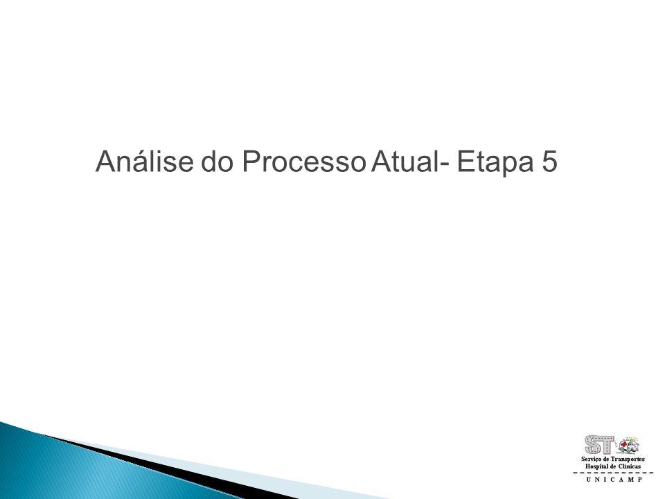 Análise do Processo Atual- Etapa 5