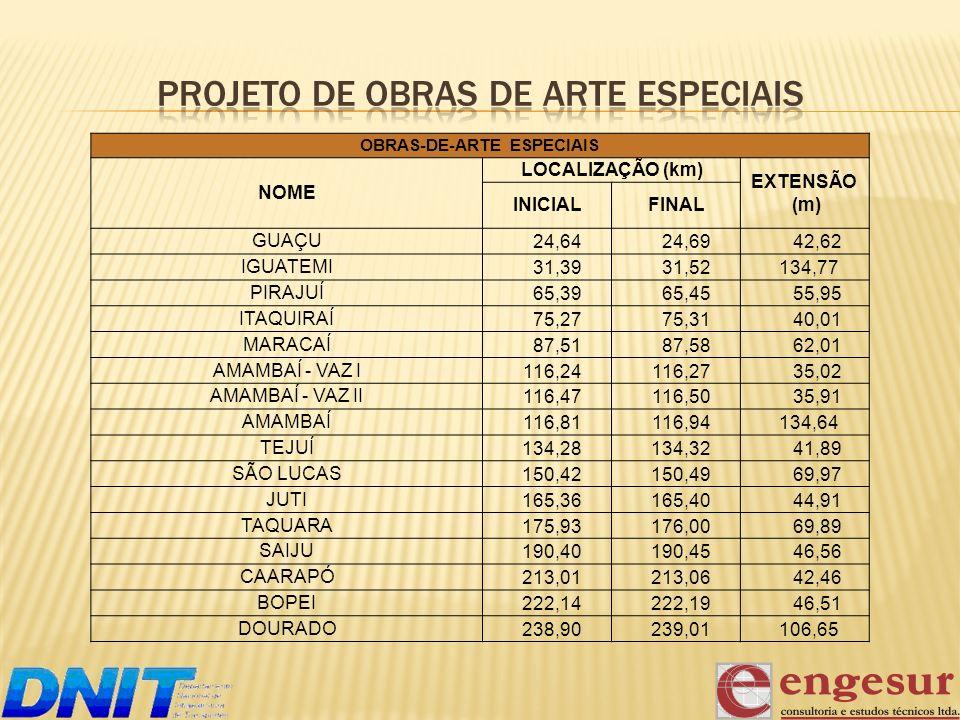 OBRAS-DE-ARTE ESPECIAIS NOME LOCALIZAÇÃO (km) EXTENSÃO (m) INICIALFINAL GUAÇU 24,64 24,69 42,62 IGUATEMI 31,39 31,52 134,77 PIRAJUÍ 65,39 65,45 55,95