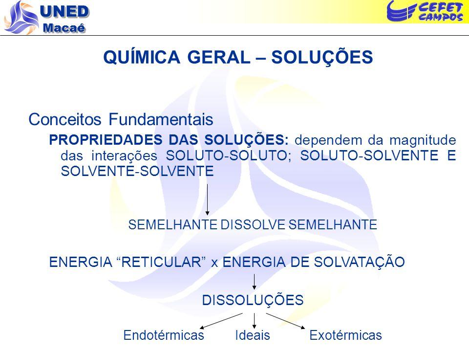 UNED Macaé QUÍMICA GERAL – SOLUÇÕES SOLUBILIDADE E TEMPERATURA Processos Endotérmicos: Calor + soluto + solvente solução ( H > 0) Processos Exotérmicos: soluto + solvente solução + calor ( H < 0) Assim: –Solubilidade de sólidos em água geralmente aumenta com T; –Solubilidade de gases em água geralmente diminui com T; –É possível preparar soluções SUPERSATURADAS.