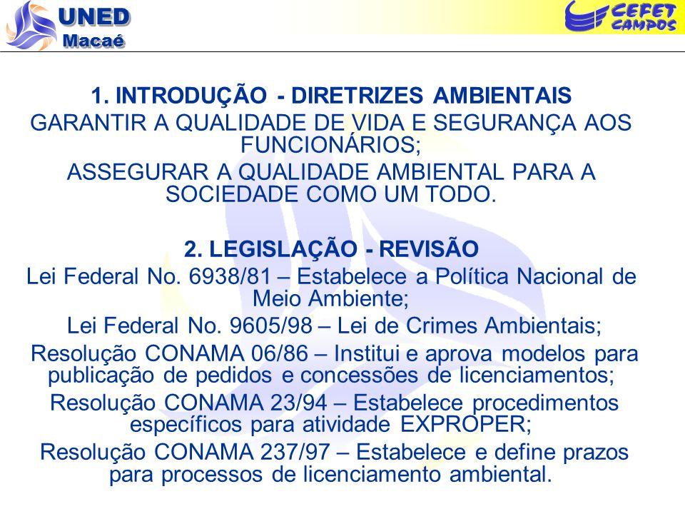 UNED Macaé Análise de EIAs/RIMAs de Empreendimentos da Indústria de Petróleo &Gás em Licenciamento na BC Capítulo 9.
