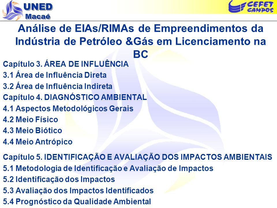 UNED Macaé Análise de EIAs/RIMAs de Empreendimentos da Indústria de Petróleo &Gás em Licenciamento na BC Capítulo 3. ÁREA DE INFLUÊNCIA 3.1 Área de In