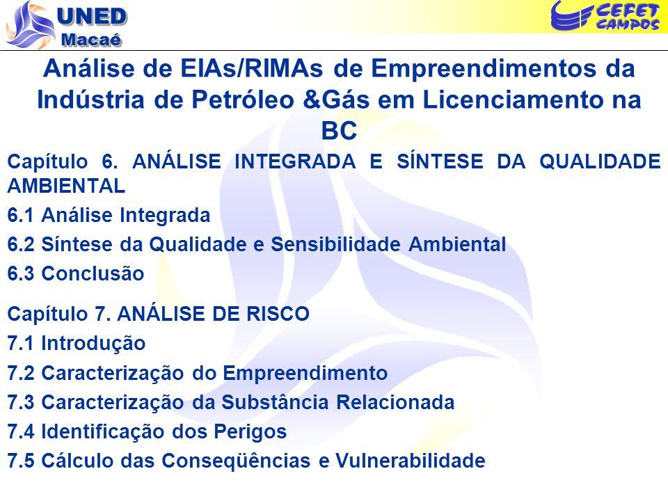 UNED Macaé Análise de EIAs/RIMAs de Empreendimentos da Indústria de Petróleo &Gás em Licenciamento na BC Capítulo 6. ANÁLISE INTEGRADA E SÍNTESE DA QU