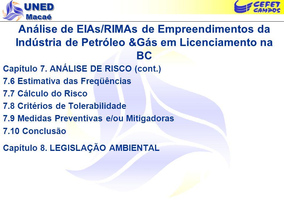 UNED Macaé Análise de EIAs/RIMAs de Empreendimentos da Indústria de Petróleo &Gás em Licenciamento na BC Capítulo 7. ANÁLISE DE RISCO (cont.) 7.6 Esti