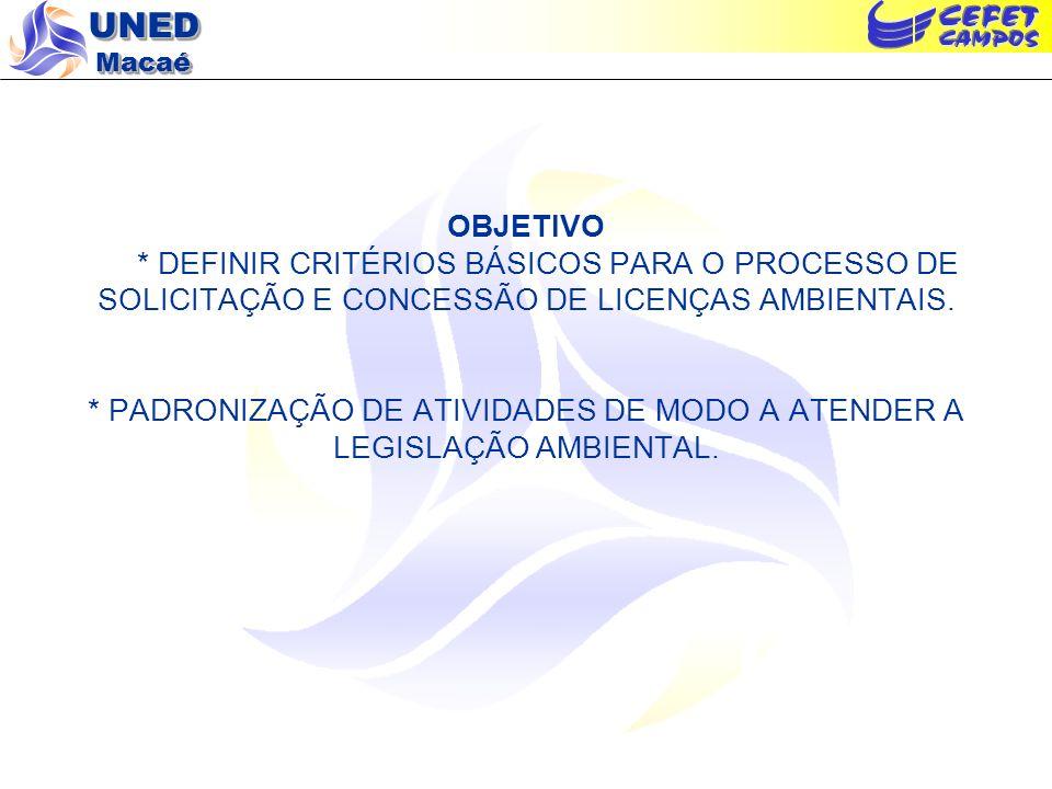 UNED Macaé DEFINIÇÕES ORGÃO AMBIENTAL: Órgão público responsável pelo Licenciamento Ambiental de atividades, seja ele Federal, Estadual ou Municipal.