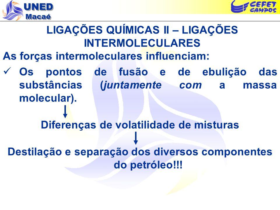UNED Macaé LIGAÇÕES QUÍMICAS II – LIGAÇÕES INTERMOLECULARES As forças intermoleculares influenciam: Os pontos de fusão e de ebulição das substâncias (