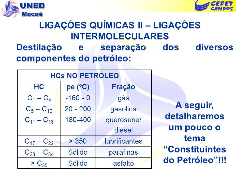 UNED Macaé LIGAÇÕES QUÍMICAS II – LIGAÇÕES INTERMOLECULARES Destilação e separação dos diversos componentes do petróleo: HCs NO PETRÓLEO HCpe (ºC)Fraç