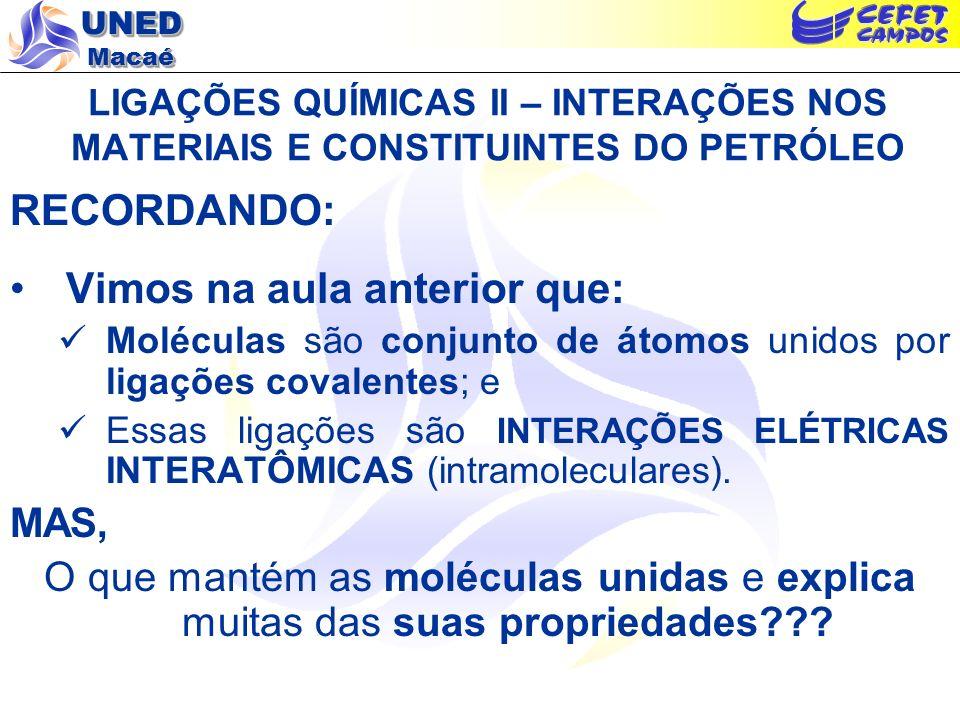 UNED Macaé INTERAÇÕES NOS MATERIAIS: Interatômicas Intermoleculares I.Covalentes: Polares x Apolares I.Forças de London Normais: simples, duplas e triplas (Moléculas APOLARES) Coordenadas (dativas) Hidrocarbonetos (Petróleo & GN); Solventes Diversos; Solventes Orgânicos Sólidos Moleculares; II.Dipolo-Dipolo Materiais Poliméricos.