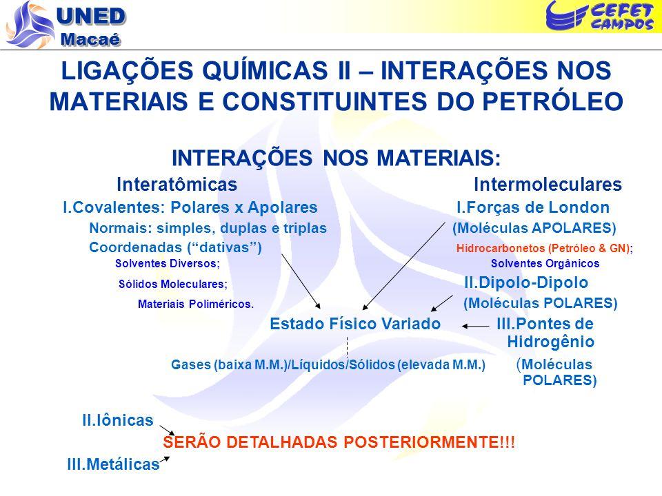 UNED Macaé INTERAÇÕES NOS MATERIAIS: Interatômicas Intermoleculares I.Covalentes: Polares x Apolares I.Forças de London Normais: simples, duplas e tri