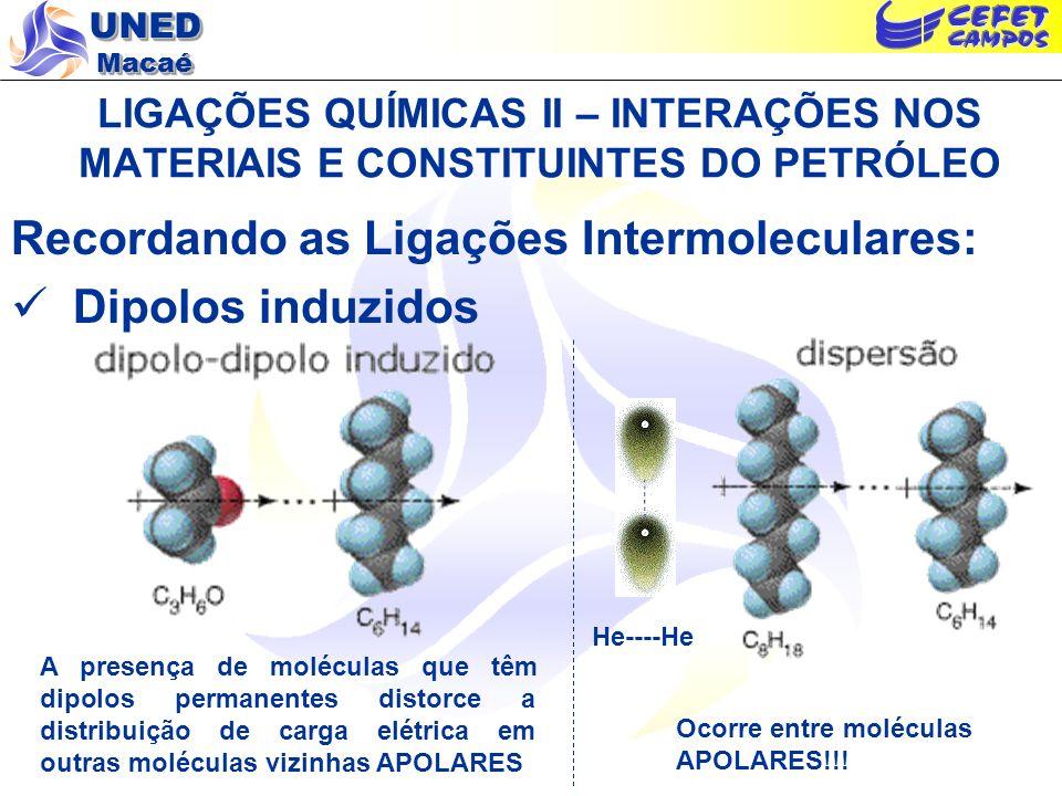 UNED Macaé Explicando as forças de dispersão (Forças de London): Mesmo em moléculas que não possuem momento de dipolo permanente (e.g., no gás nobre neônio ou nos hidrocarbonetos que compõem o petróleo) existem forças de atração; A natureza destas forças requer a mecânica quântica para sua correta descrição: Em um determinado instante, o centro de carga negativa dos elétrons e de carga positiva do núcleo atômico poderia não coincidir: A flutuação eletrônica poderia transformar as MOLÉCULAS APOLARES em dipolos tempo-dependentes, mesmo que, após um certo intervalo de tempo, a polarização média seja zero.
