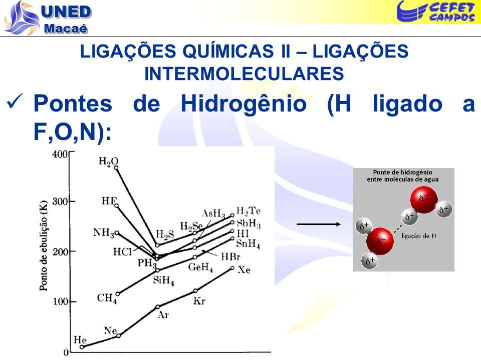 UNED Macaé LIGAÇÕES QUÍMICAS II – LIGAÇÕES INTERMOLECULARES Magnitude das forças das ligações químicas: LigaçãoForçaMagnitude (KJ/mol) Ponte de H10 - 40 IntermolecularDipolo-Dipolo0,1 – 10 Dispersão0,1 – 2 Íon-Dipolo1-70 InteratômicaIônica100-1000 Covalente100-1000 Fonte: http://www.qmc.ufsc.br/qmcweb/artigos/forcas_intermoleculares.html