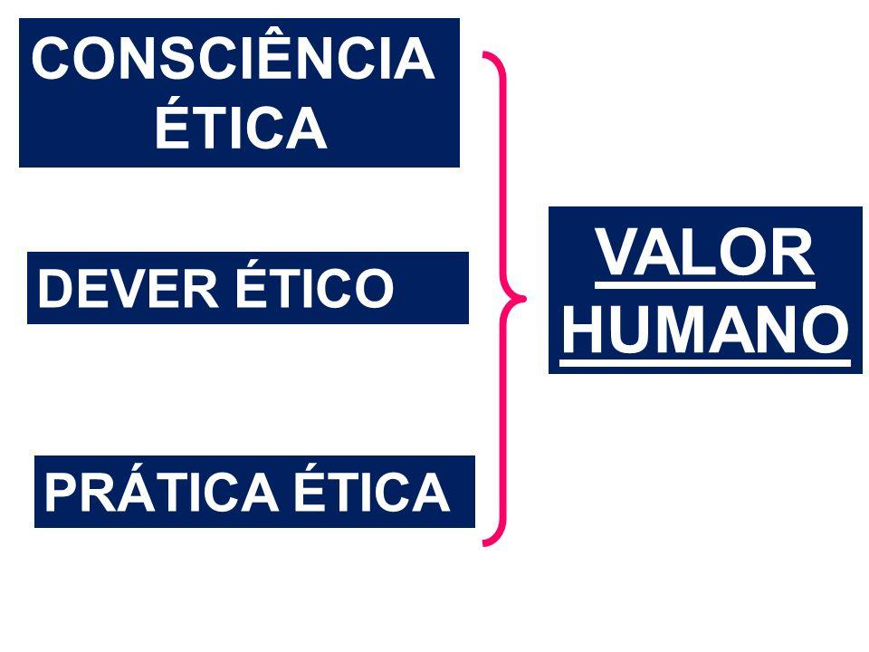 ÉTICA É CIÊNCIA QUE TEM POR OBJETO A CONVIVÊNCIA HUMANA RESPONSÁVEL.