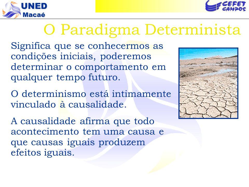 UNED Macaé A Ciência Normal e os Paradigmas Paradigma: realização científica universalmente conhecida que, durante algum tempo, fornece problemas e soluções modelares; Ciência normal: pesquisa firmemente baseada em uma ou mais realizações científicas passadas Thomas Kunh Ciência Normal EXPERIMENTAÇÃO OBJETIVA ORDEM/FRAGMENTAÇÃO/ DEDUÇÃO-INDUÇÃO (simplificação da complexidade)