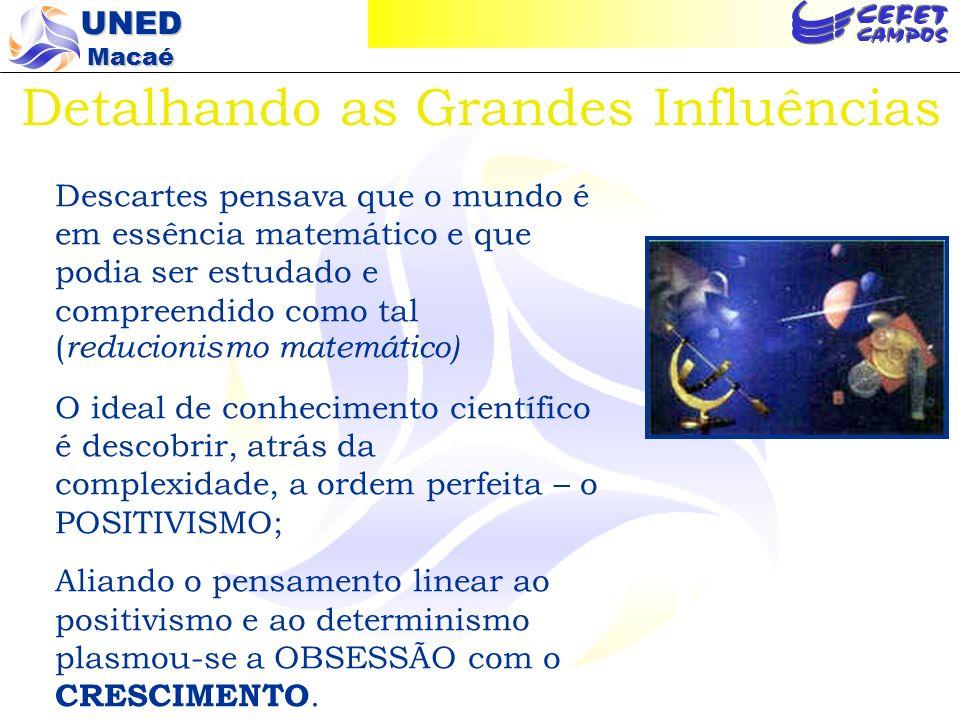 UNED Macaé...uma nova abordagem......inclui conceitos como os de: Ordem, desordem e caos; Bifurcações, dinâmica das redes, atratores e fractais; Estruturas dissipativas; Processos emergentes que se auto- organizam por meio das redes autopoiéticas; Efeito borboleta (dependência das condições iniciais, entre outras).