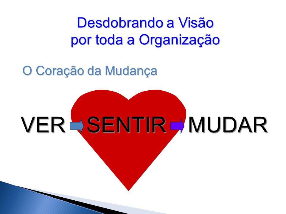 O Coração da Mudança VERSENTIRMUDAR Desdobrando a Visão por toda a Organização