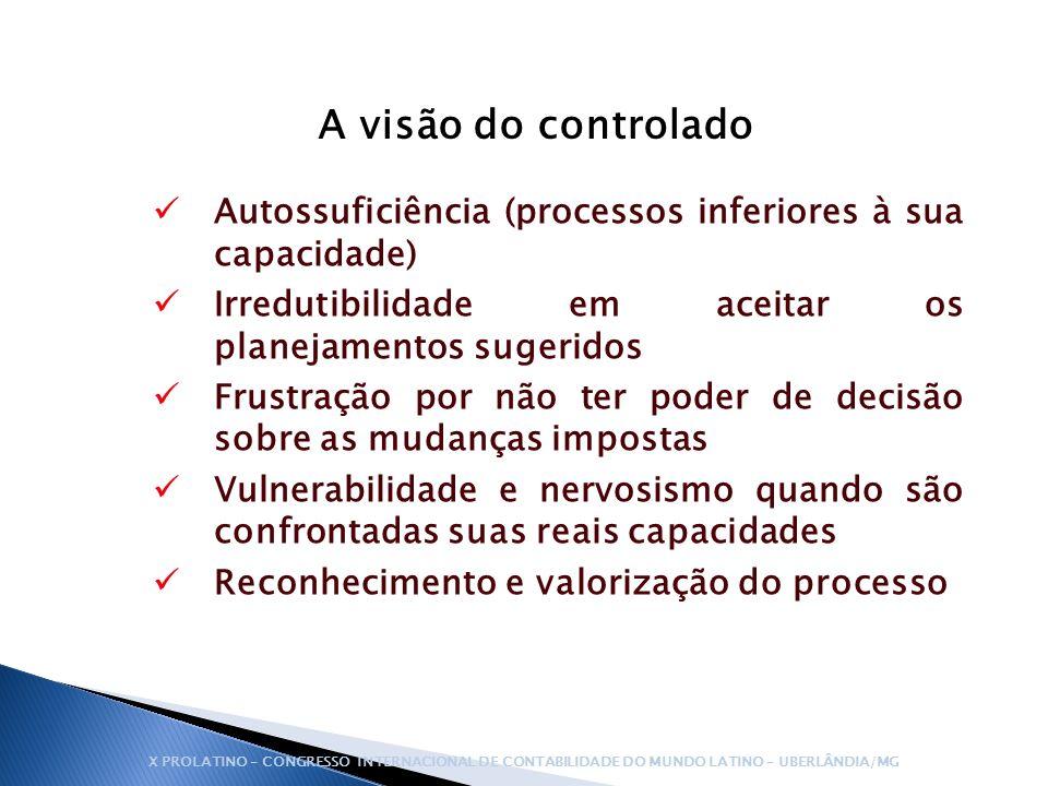 A visão do controlado Autossuficiência (processos inferiores à sua capacidade) Irredutibilidade em aceitar os planejamentos sugeridos Frustração por n