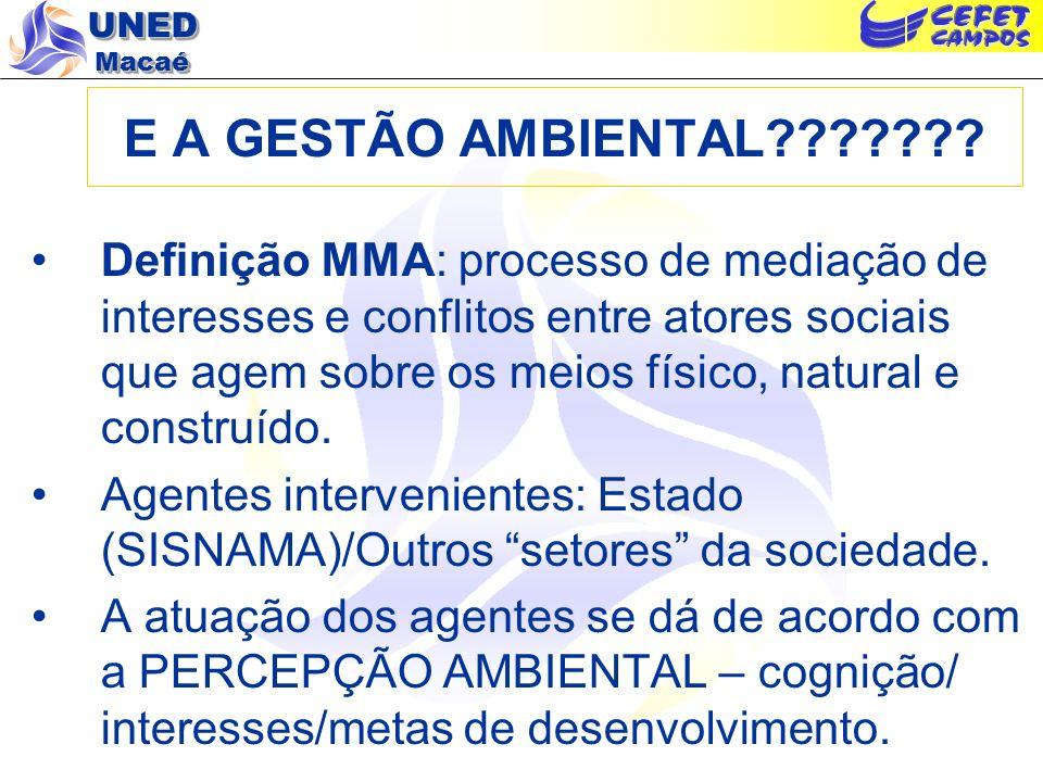 UNED Macaé E A GESTÃO AMBIENTAL??????? Definição MMA: processo de mediação de interesses e conflitos entre atores sociais que agem sobre os meios físi