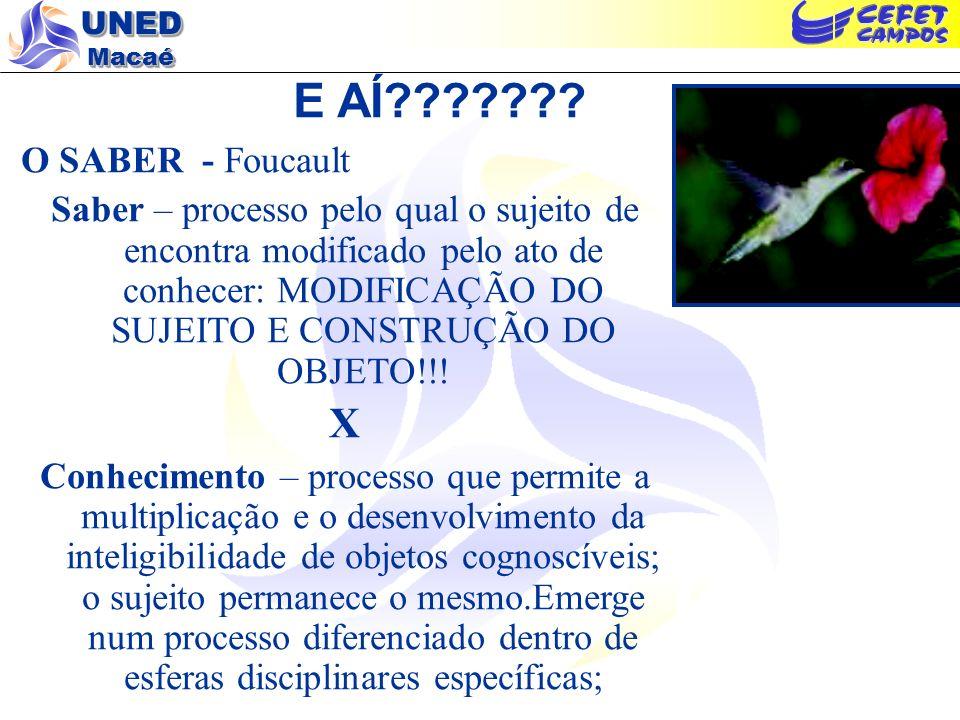 UNED Macaé E AÍ??????? O SABER - Foucault Saber – processo pelo qual o sujeito de encontra modificado pelo ato de conhecer: MODIFICAÇÃO DO SUJEITO E C