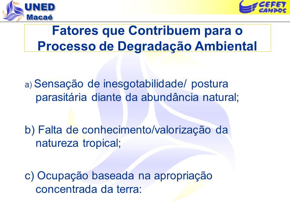 UNED Macaé Fatores que Contribuem para o Processo de Degradação Ambiental a) Sensação de inesgotabilidade/ postura parasitária diante da abundância na