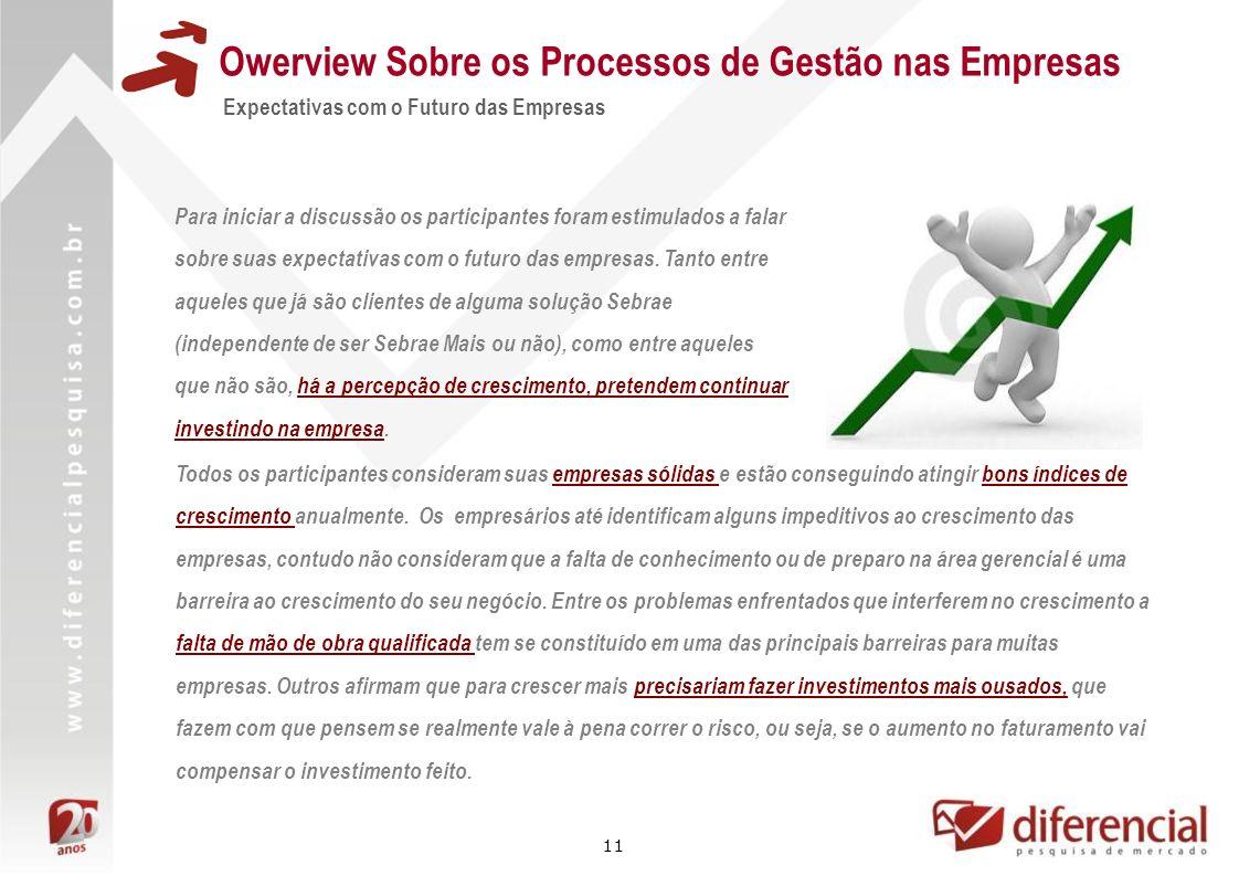 11 Owerview Sobre os Processos de Gestão nas Empresas Expectativas com o Futuro das Empresas Para iniciar a discussão os participantes foram estimulad