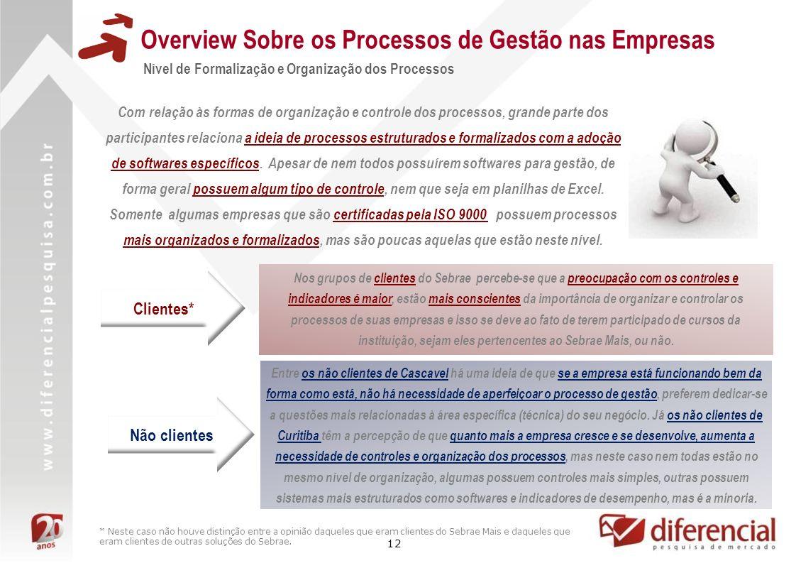 12 Overview Sobre os Processos de Gestão nas Empresas Nível de Formalização e Organização dos Processos Com relação às formas de organização e control