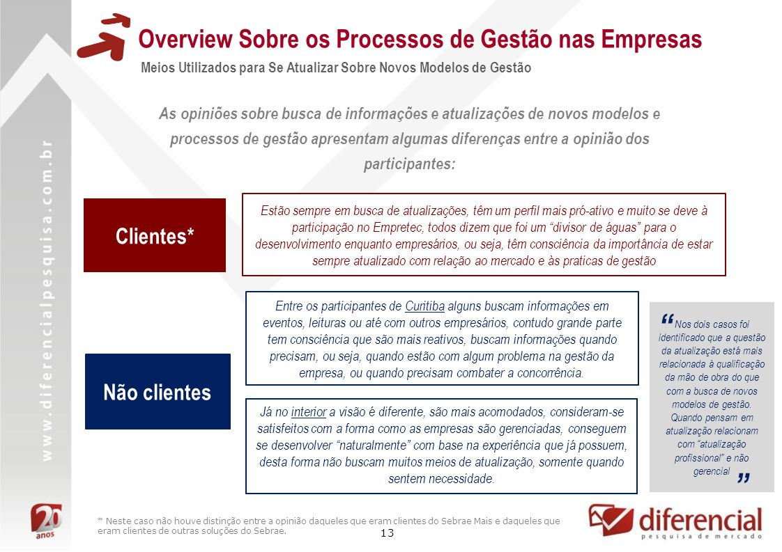 13 Overview Sobre os Processos de Gestão nas Empresas Meios Utilizados para Se Atualizar Sobre Novos Modelos de Gestão As opiniões sobre busca de info