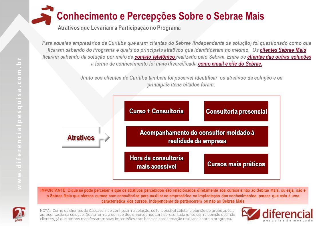 18 Conhecimento e Percepções Sobre o Sebrae Mais Atrativos que Levariam à Participação no Programa Para aqueles empresários de Curitiba que eram clien