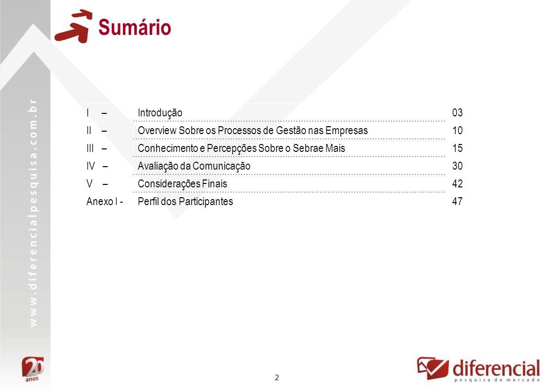 2 Sumário I –Introdução03 II –Overview Sobre os Processos de Gestão nas Empresas10 III –Conhecimento e Percepções Sobre o Sebrae Mais15 IV –Avaliação