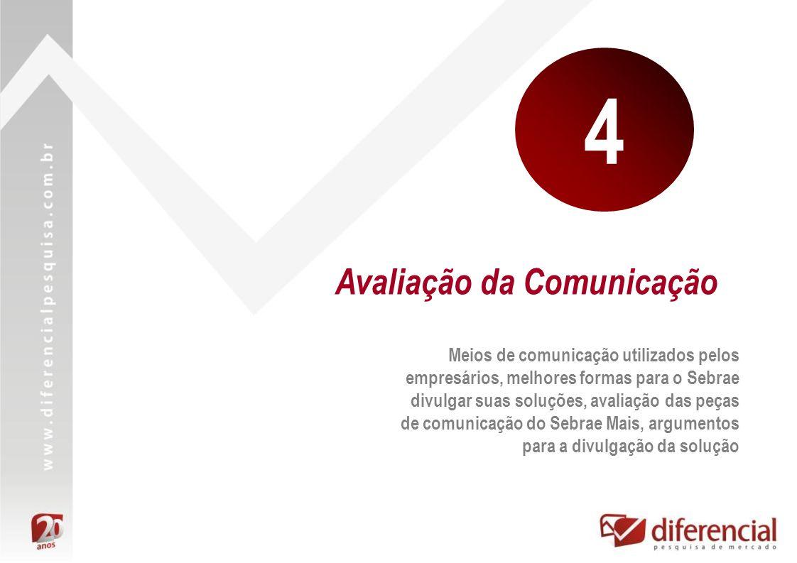Avaliação da Comunicação Meios de comunicação utilizados pelos empresários, melhores formas para o Sebrae divulgar suas soluções, avaliação das peças